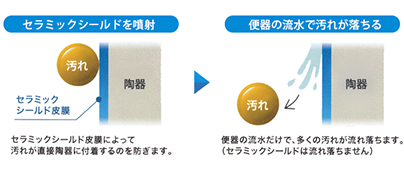 セラミックシールド7.jpg